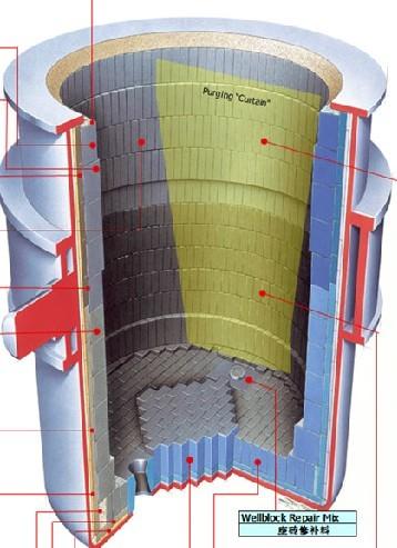 3.正确安装塞棒.安装前检查一下盛钢桶的清洁及修砌情况.